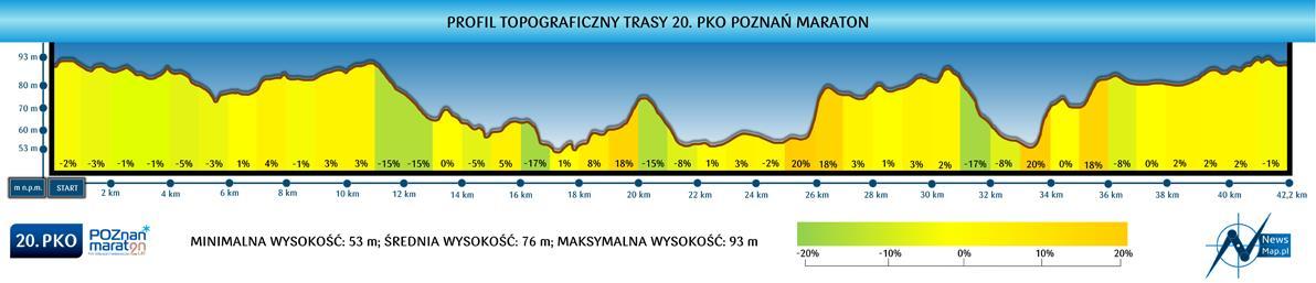 Poznan_maraton_2019_10