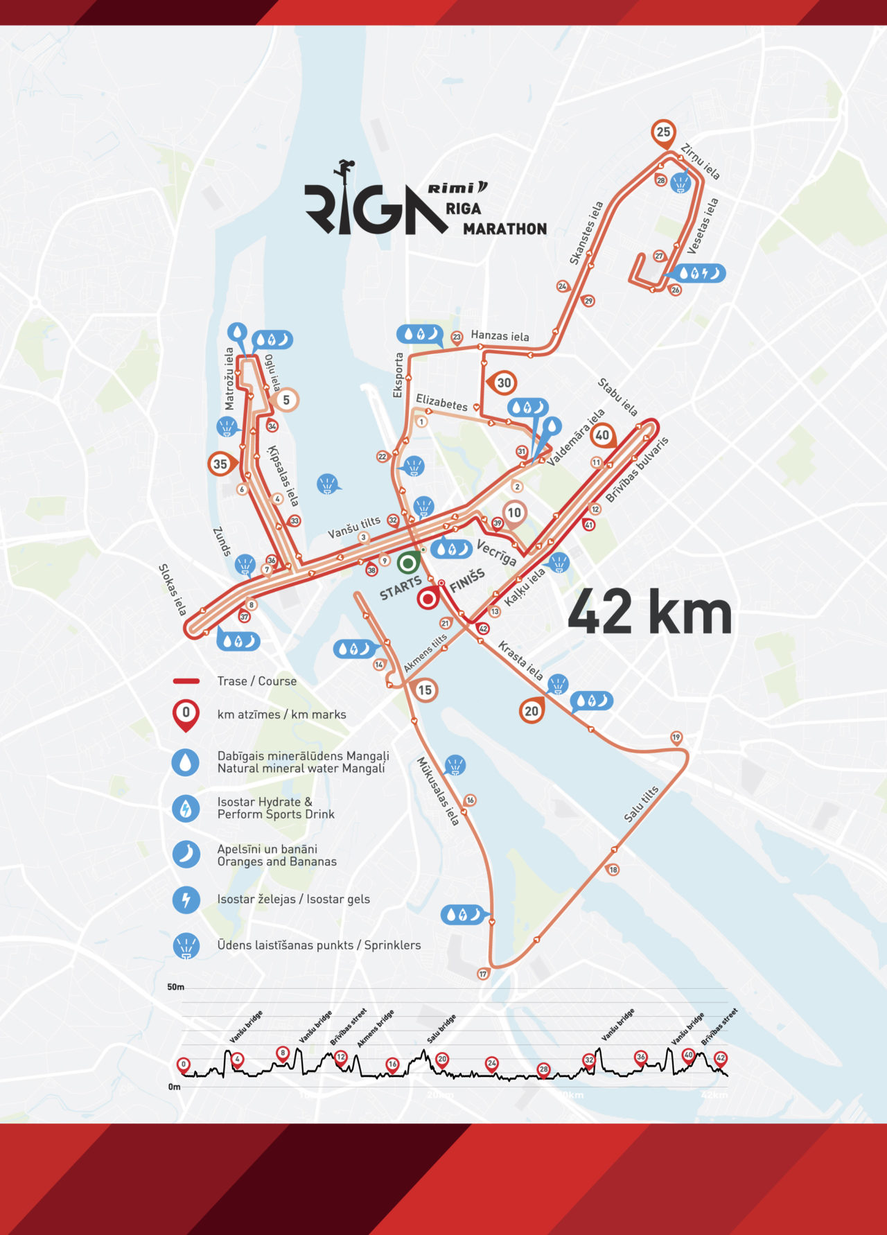 Riga Marathon 2020